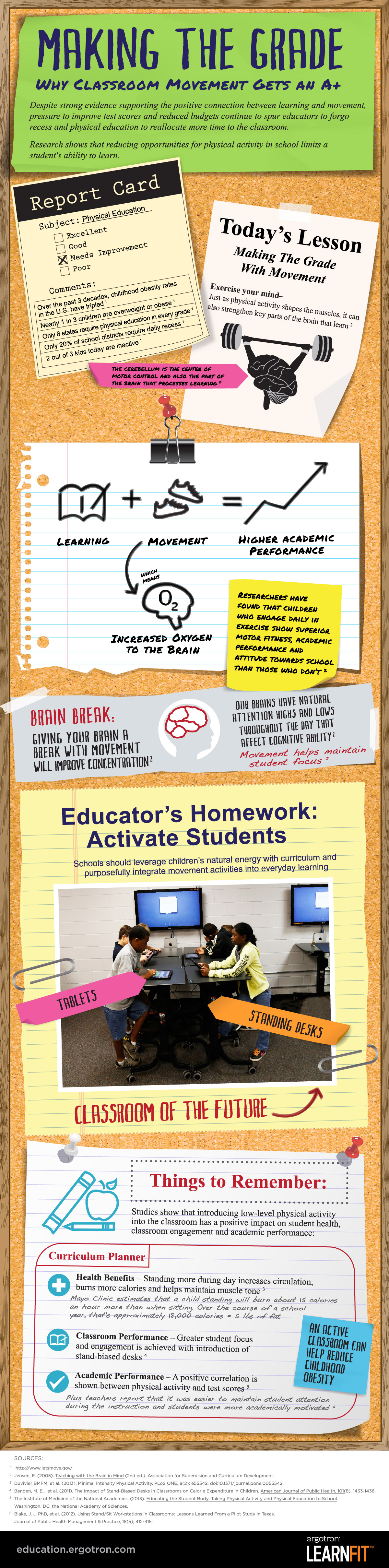 Classroom Movement Gets an A+ infographic