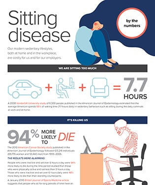 Infographic: Sitting Disease by the Numbers