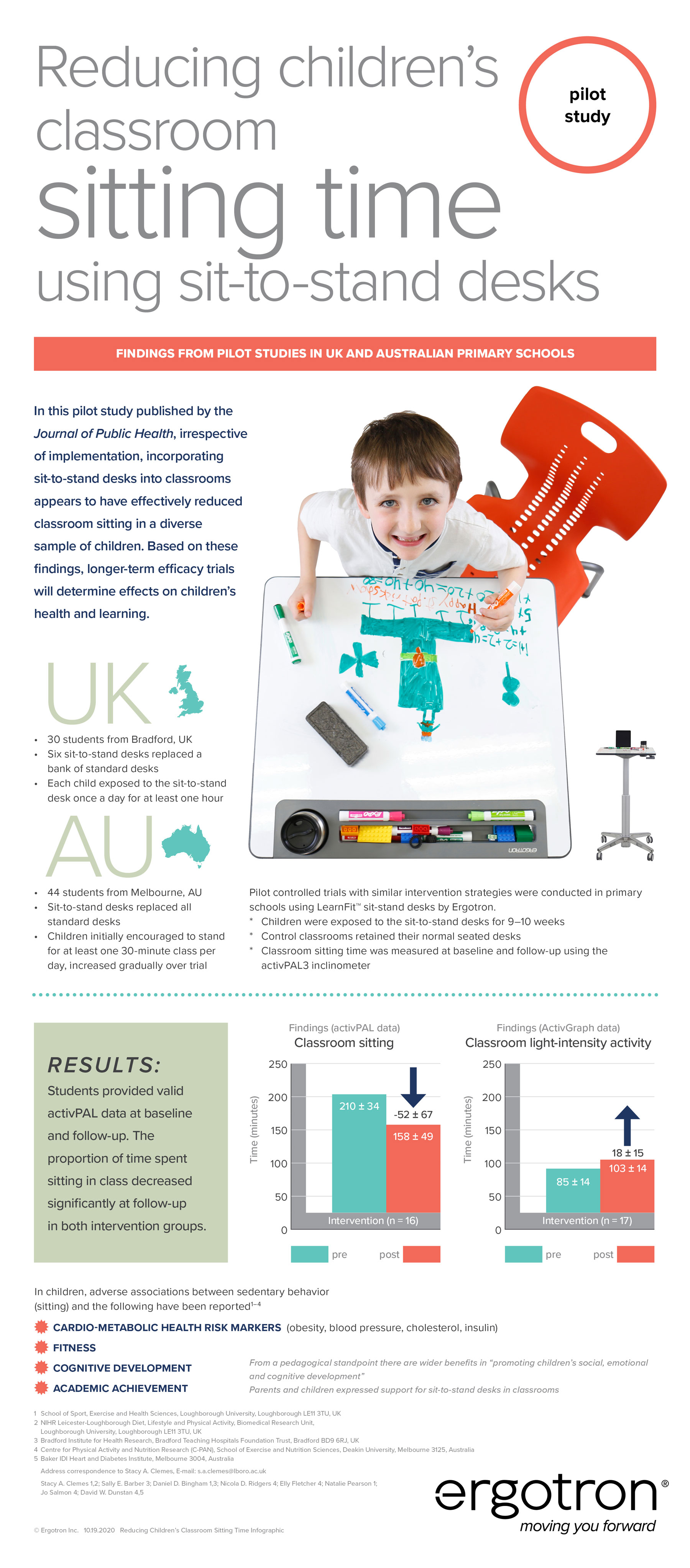 Reducing Classroom Sitting Time infographic
