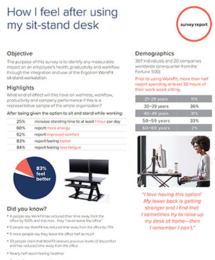 Infographic: The WorkFit Survey