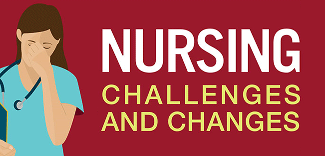 Nursing Challenges and Changes Graphic