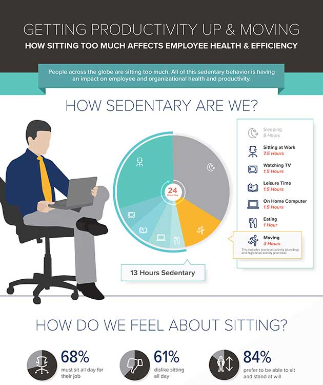 Infographic: Getting Productivity Up and Moving
