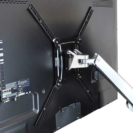 Monitor Mounting Guide Vesa Standards Amp Mount